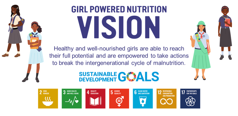 Girl Powered Nutrition Vision