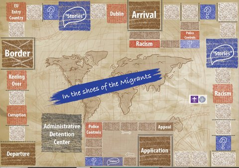 In the Shoes of the Migrants Board Game