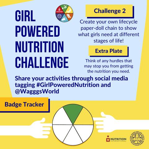 Challenge 2 EN