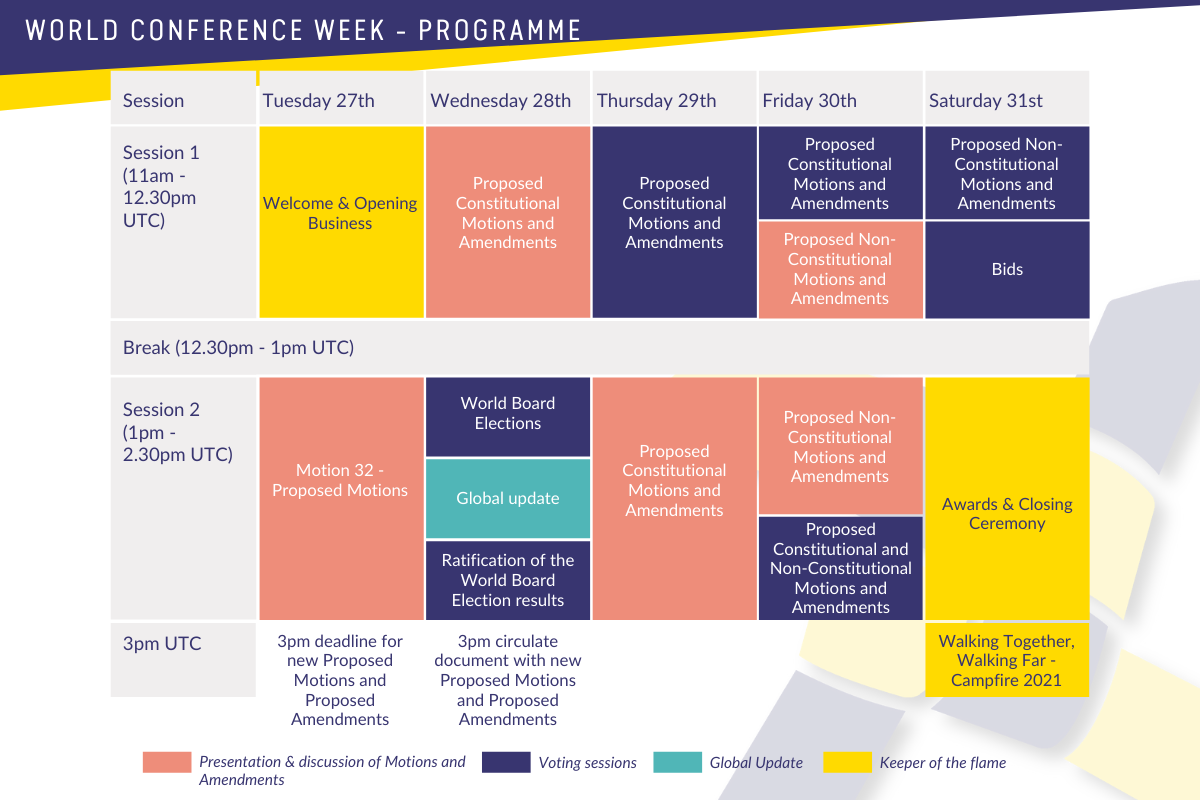 ENG _ Programme WoCo 2021.png