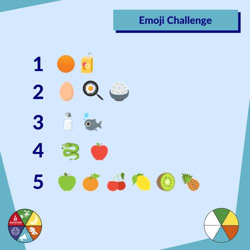 Emoji Challenge EN2
