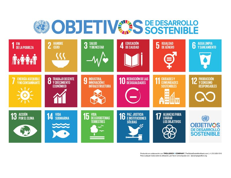 objetivos sustentables