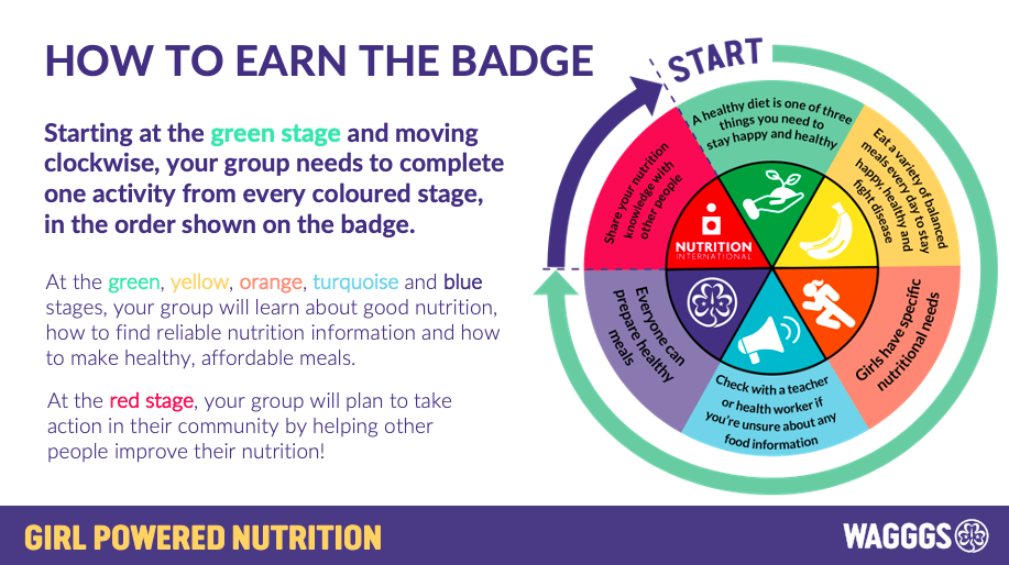 GPN how to earn badge